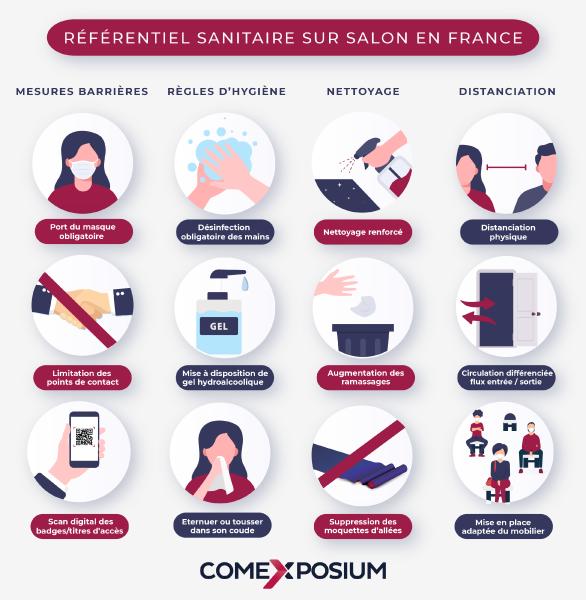 Référentiel sanitaire sur salon en France